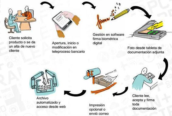 firma-digitalizada-2
